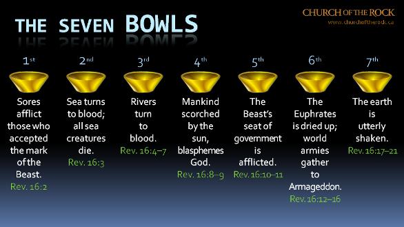 Revelation-Revolution-PT2-slide-4_bowls-details